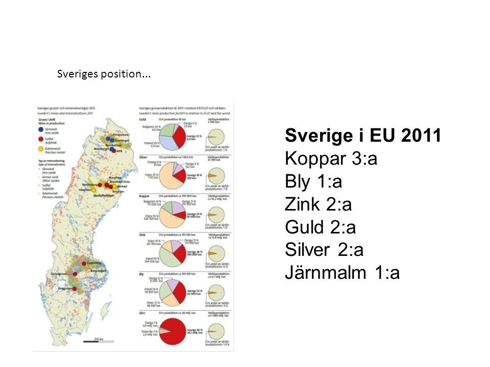 Sverige i EU 2011 Koppar 3:a Bly 1:a Zink 2:a Guld 2:a Silver 2:a Järnmalm 1:a Sveriges position...