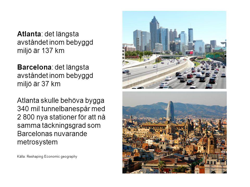 Atlanta: det längsta avståndet inom bebyggd miljö är 137 km Barcelona: det längsta avståndet inom bebyggd miljö är 37 km Atlanta skulle behöva bygga 3
