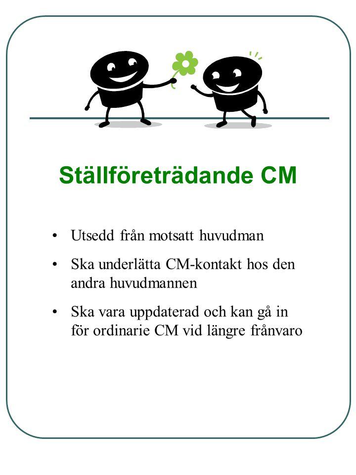 Ställföreträdande CM Utsedd från motsatt huvudman Ska underlätta CM-kontakt hos den andra huvudmannen Ska vara uppdaterad och kan gå in för ordinarie CM vid längre frånvaro