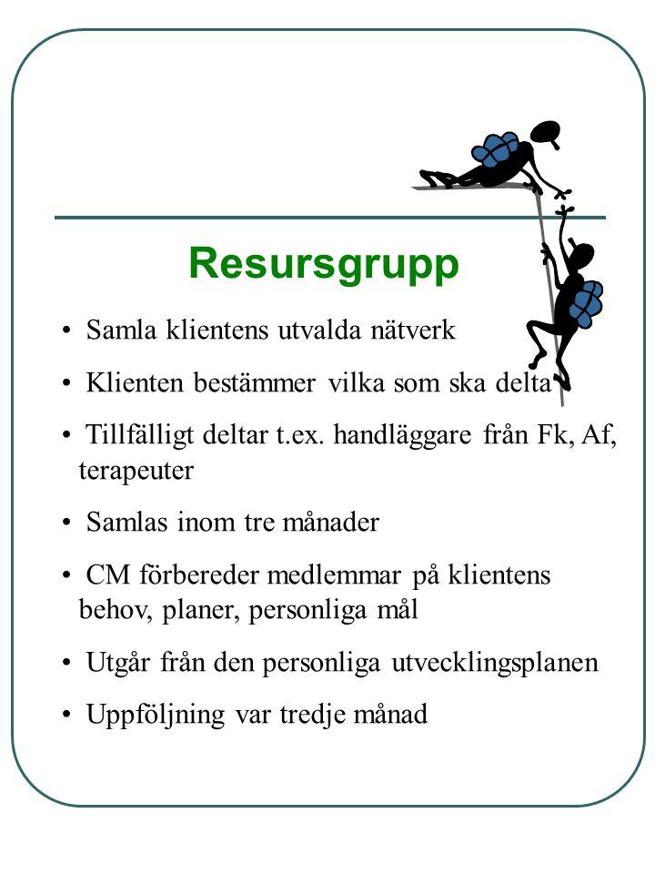 Resursgrupp Samla klientens utvalda nätverk Klienten bestämmer vilka som ska delta Tillfälligt deltar t.ex. handläggare från Fk, Af, terapeuter Samlas