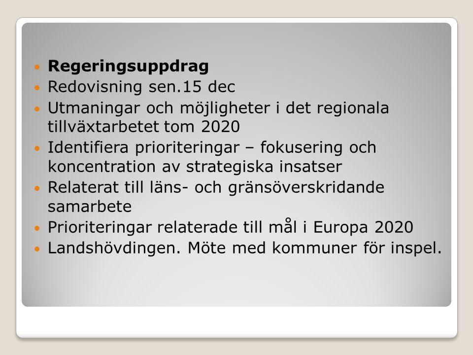 Regeringsuppdrag Redovisning sen.15 dec Utmaningar och möjligheter i det regionala tillväxtarbetet tom 2020 Identifiera prioriteringar – fokusering och koncentration av strategiska insatser Relaterat till läns- och gränsöverskridande samarbete Prioriteringar relaterade till mål i Europa 2020 Landshövdingen.