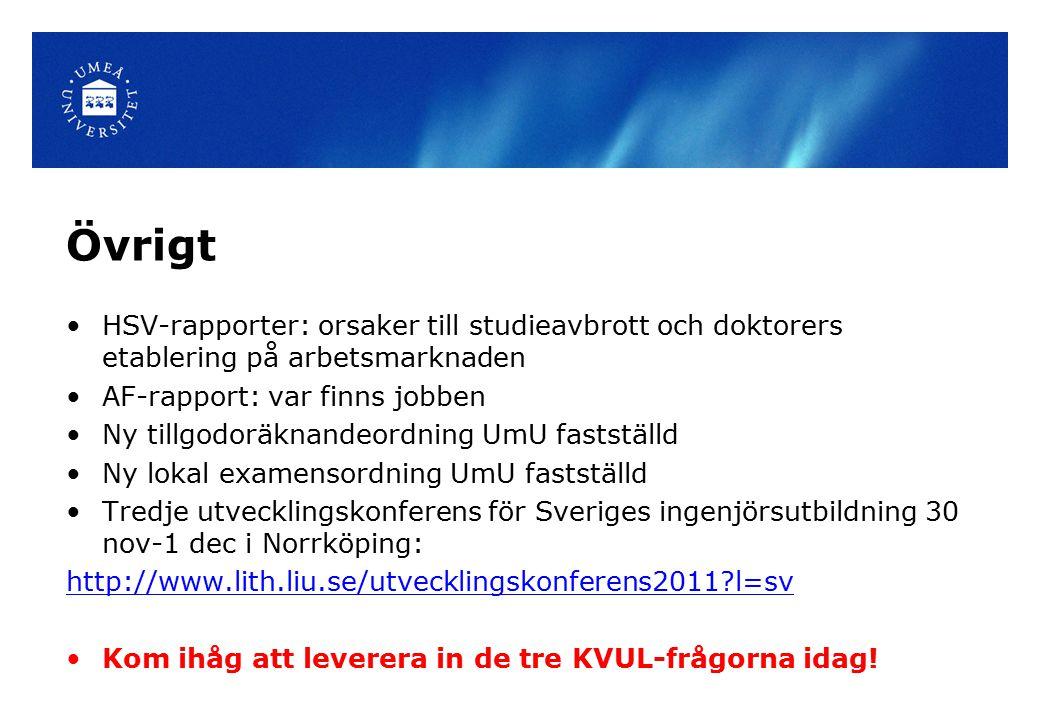 Övrigt HSV-rapporter: orsaker till studieavbrott och doktorers etablering på arbetsmarknaden AF-rapport: var finns jobben Ny tillgodoräknandeordning U