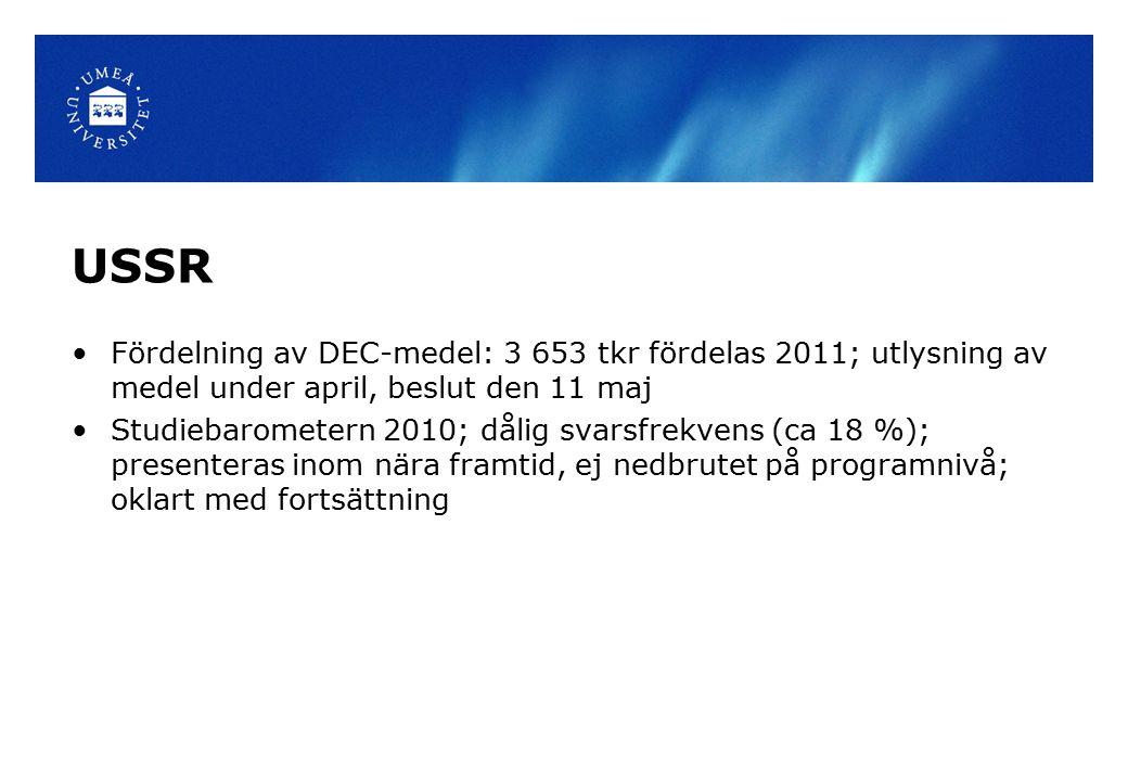 USSR Fördelning av DEC-medel: 3 653 tkr fördelas 2011; utlysning av medel under april, beslut den 11 maj Studiebarometern 2010; dålig svarsfrekvens (c