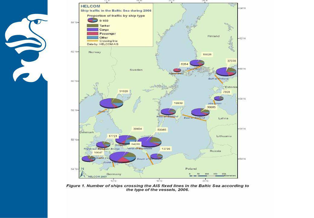 THE FIVE BIG THREATS Pollution from landDestruction of Habitats OverfishingBallast water (alien species) 2003 BALLAST WATER CONVENTION OIL ALIEN SPECIES effects time alien species oil