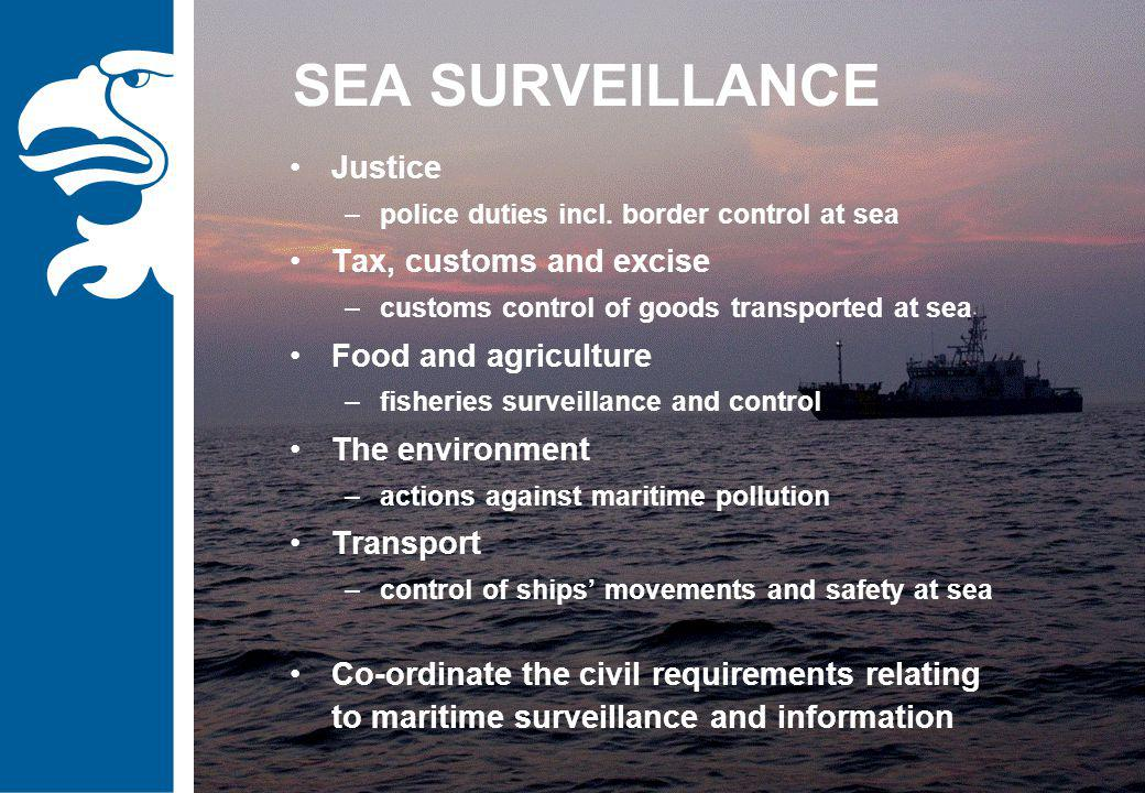 SEA SURVEILLANCE Justice –police duties incl.