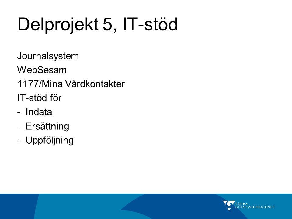 Delprojekt 5, IT-stöd Journalsystem WebSesam 1177/Mina Vårdkontakter IT-stöd för -Indata -Ersättning -Uppföljning