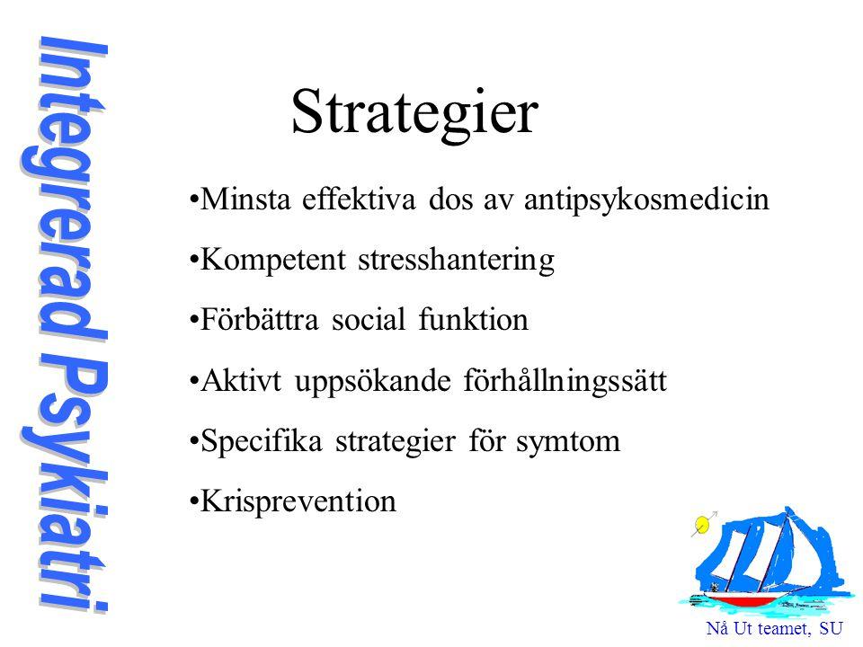 Strategier Minsta effektiva dos av antipsykosmedicin Kompetent stresshantering Förbättra social funktion Aktivt uppsökande förhållningssätt Specifika strategier för symtom Krisprevention Nå Ut teamet, SU