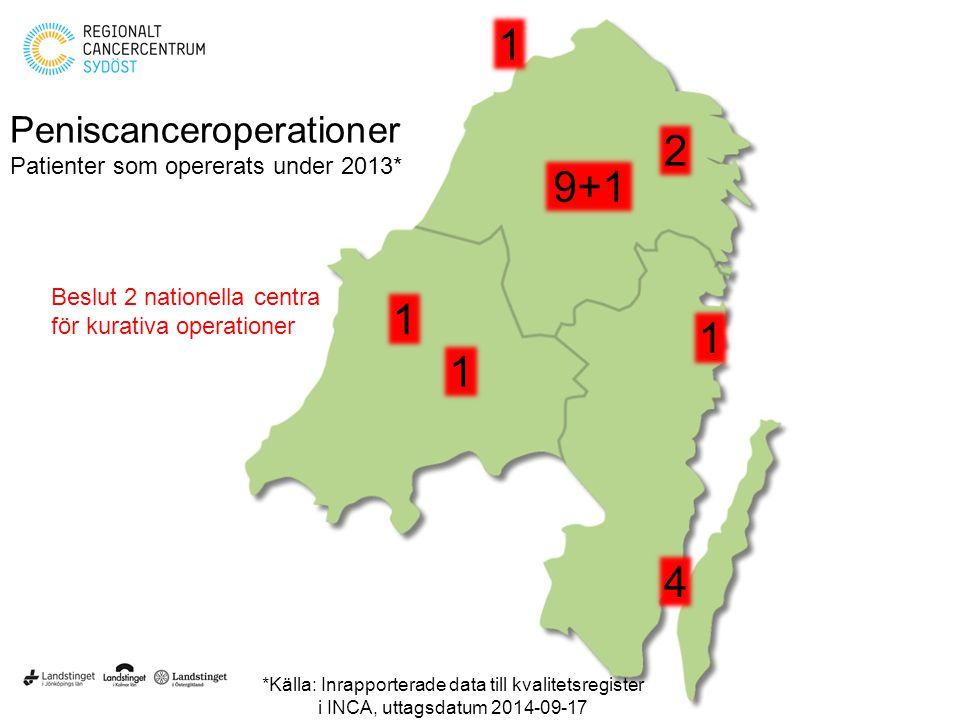 9+1 2 4 1 1 1 1 Peniscanceroperationer Patienter som opererats under 2013* *Källa: Inrapporterade data till kvalitetsregister i INCA, uttagsdatum 2014-09-17 Beslut 2 nationella centra för kurativa operationer