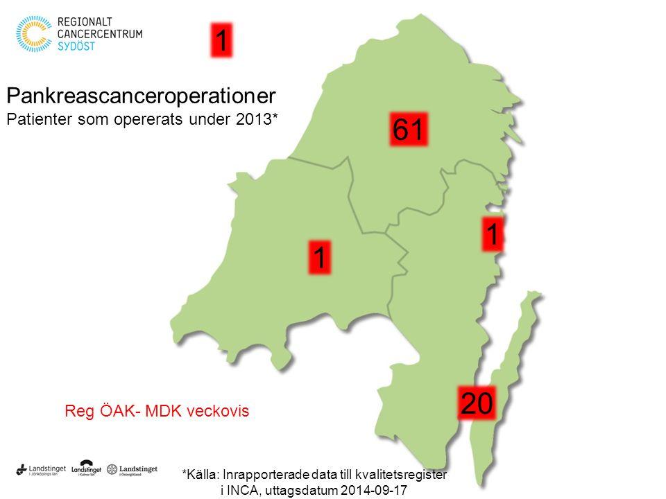 20 61 Pankreascanceroperationer Patienter som opererats under 2013* 1 1 1 *Källa: Inrapporterade data till kvalitetsregister i INCA, uttagsdatum 2014-