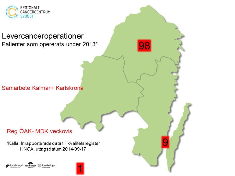 98 9 1 Levercanceroperationer Patienter som opererats under 2013* *Källa: Inrapporterade data till kvalitetsregister i INCA, uttagsdatum 2014-09-17 Sa