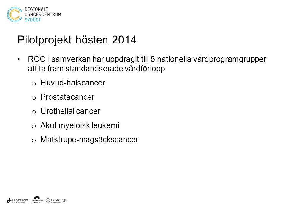 Pilotprojekt hösten 2014 RCC i samverkan har uppdragit till 5 nationella vårdprogramgrupper att ta fram standardiserade vårdförlopp o Huvud-halscancer