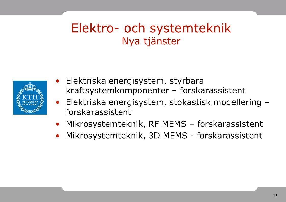 14 Elektro- och systemteknik Nya tjänster Elektriska energisystem, styrbara kraftsystemkomponenter – forskarassistent Elektriska energisystem, stokastisk modellering – forskarassistent Mikrosystemteknik, RF MEMS – forskarassistent Mikrosystemteknik, 3D MEMS - forskarassistent