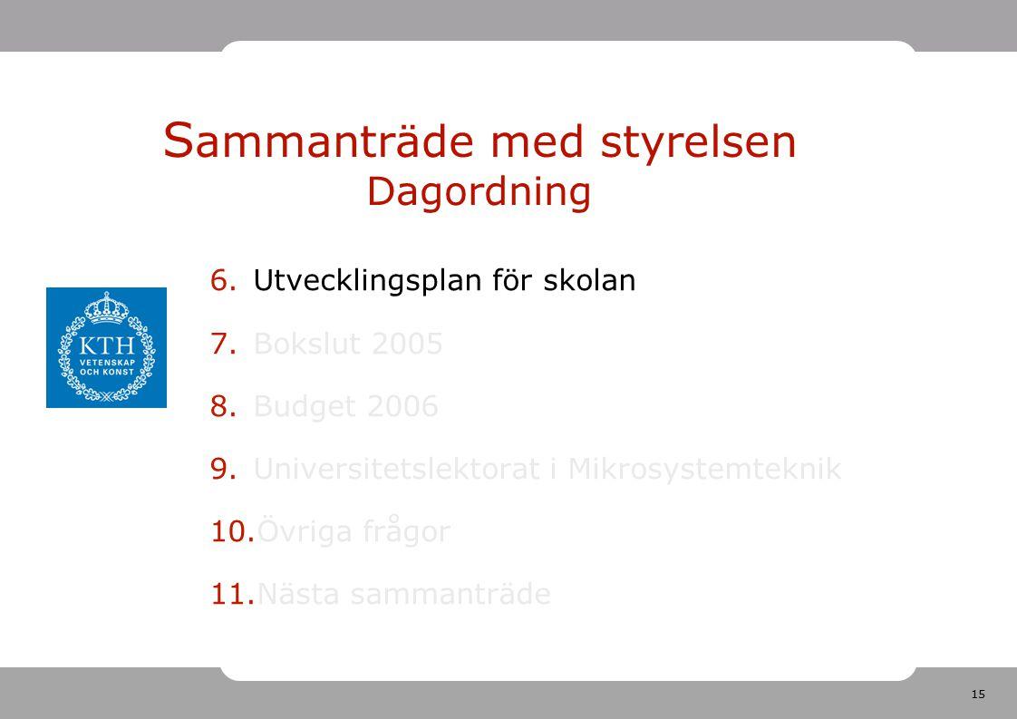 15 S ammanträde med styrelsen Dagordning 6.Utvecklingsplan för skolan 7.Bokslut 2005 8.Budget 2006 9.Universitetslektorat i Mikrosystemteknik 10.Övrig