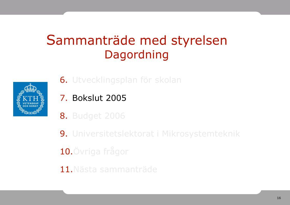 16 S ammanträde med styrelsen Dagordning 6.Utvecklingsplan för skolan 7.Bokslut 2005 8.Budget 2006 9.Universitetslektorat i Mikrosystemteknik 10.Övriga frågor 11.Nästa sammanträde