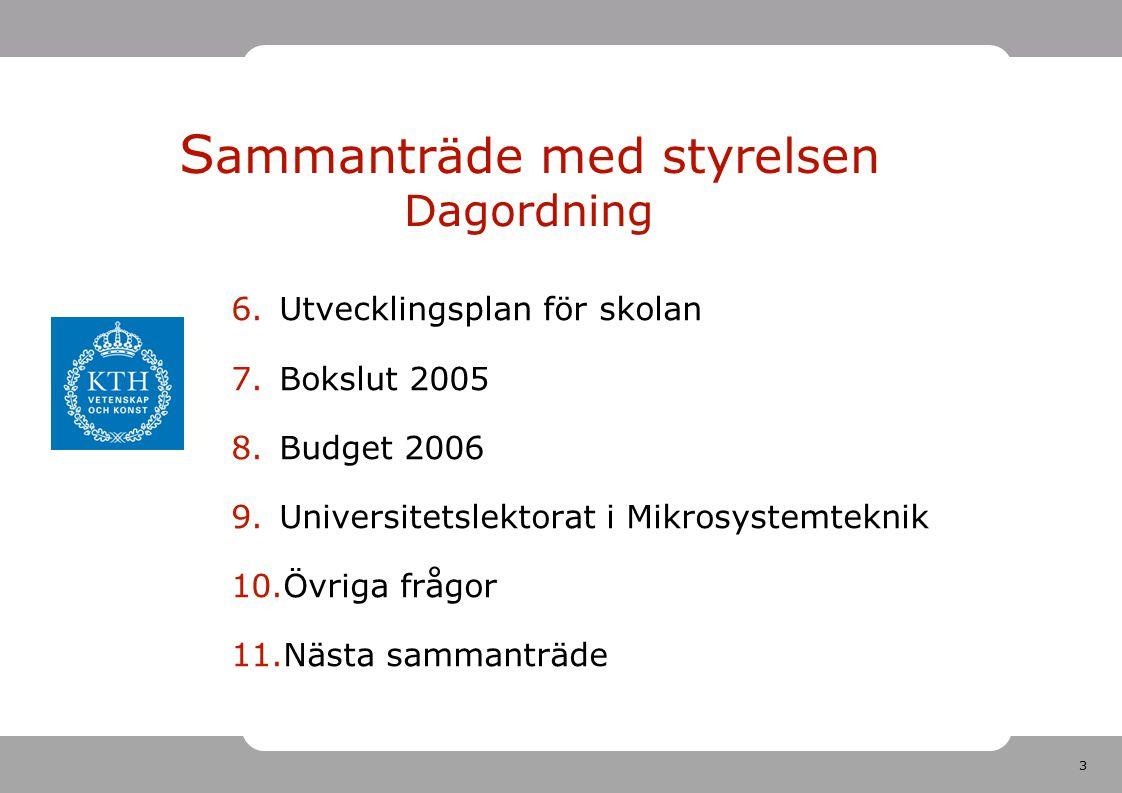 34 S ammanträde med styrelsen Dagordning 6.Utvecklingsplan för skolan 7.Bokslut 2005 8.Budget 2006 9.Universitetslektorat i Mikrosystemteknik 10.Övriga frågor 11.Nästa sammanträde – 8 maj?