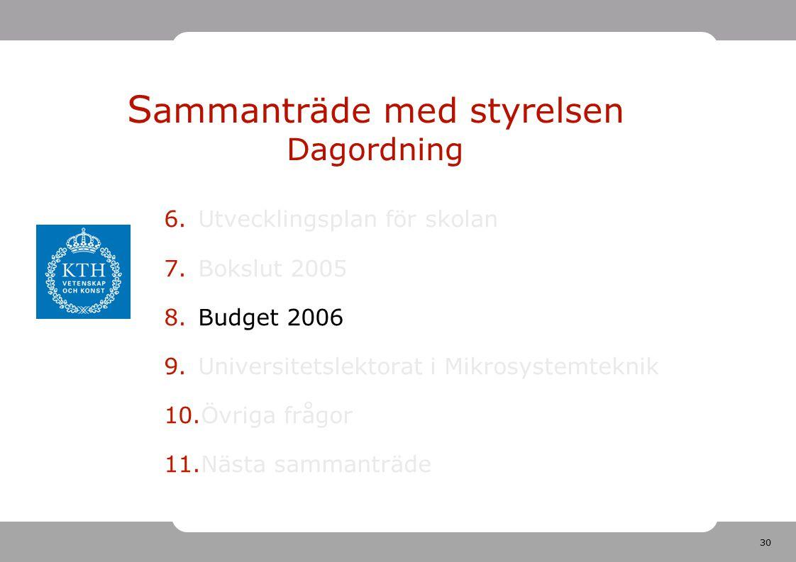 30 S ammanträde med styrelsen Dagordning 6.Utvecklingsplan för skolan 7.Bokslut 2005 8.Budget 2006 9.Universitetslektorat i Mikrosystemteknik 10.Övrig