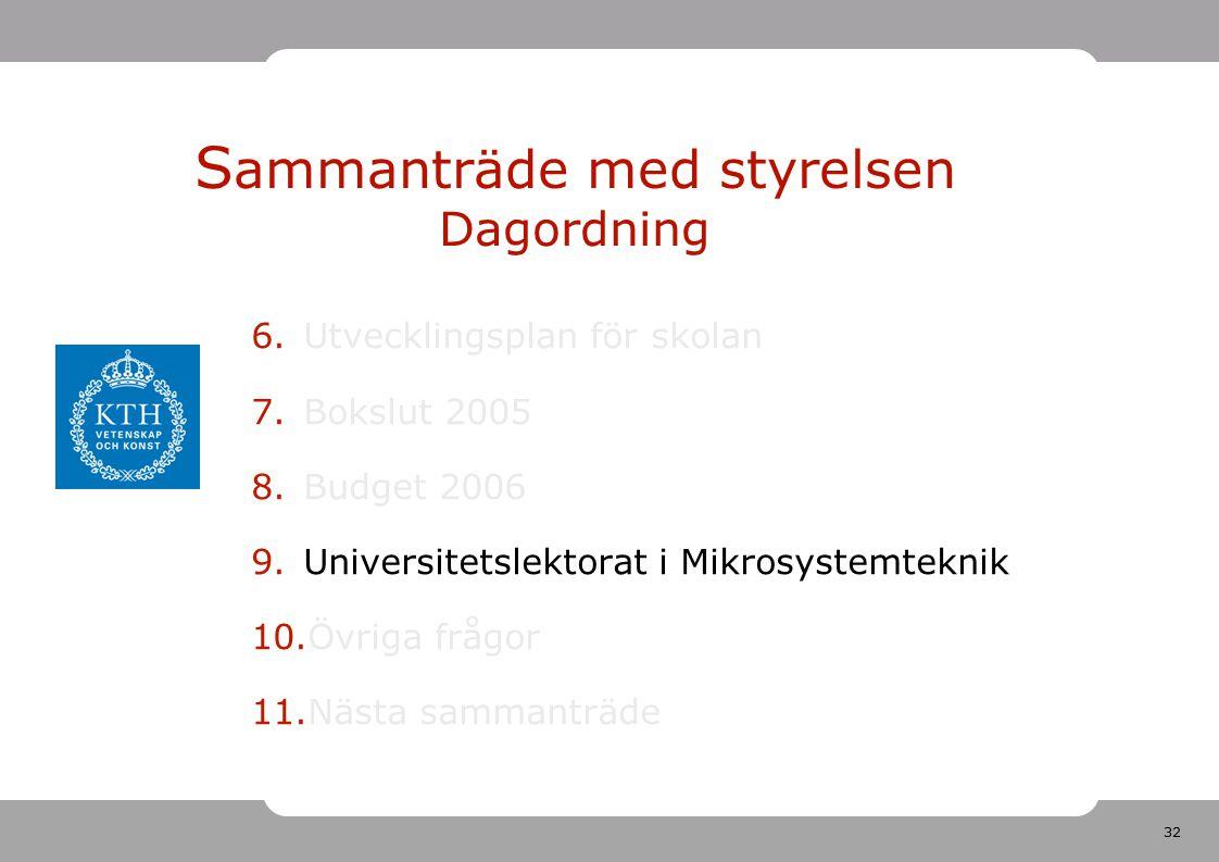 32 S ammanträde med styrelsen Dagordning 6.Utvecklingsplan för skolan 7.Bokslut 2005 8.Budget 2006 9.Universitetslektorat i Mikrosystemteknik 10.Övrig