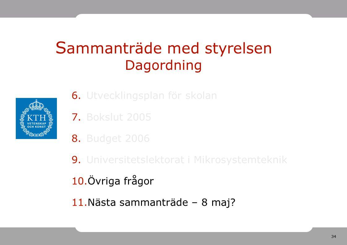 34 S ammanträde med styrelsen Dagordning 6.Utvecklingsplan för skolan 7.Bokslut 2005 8.Budget 2006 9.Universitetslektorat i Mikrosystemteknik 10.Övrig