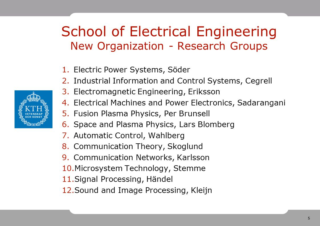 5 School of Electrical Engineering New Organization - Research Groups 1.Electric Power Systems, Söder 2.Industrial Information and Control Systems, Cegrell 3.Electromagnetic Engineering, Eriksson 4.Electrical Machines and Power Electronics, Sadarangani 5.Fusion Plasma Physics, Per Brunsell 6.Space and Plasma Physics, Lars Blomberg 7.Automatic Control, Wahlberg 8.Communication Theory, Skoglund 9.Communication Networks, Karlsson 10.Microsystem Technology, Stemme 11.Signal Processing, Händel 12.Sound and Image Processing, Kleijn