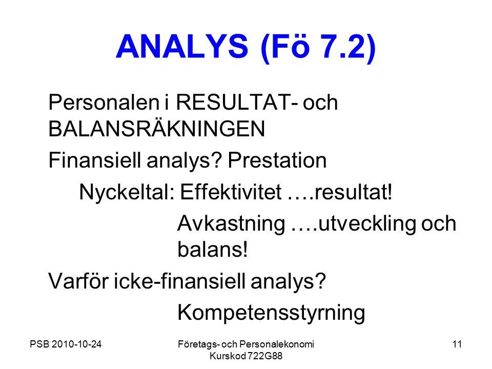 ANALYS (Fö 7.2) Personalen i RESULTAT- och BALANSRÄKNINGEN Finansiell analys? Prestation Nyckeltal: Effektivitet ….resultat! Avkastning ….utveckling o