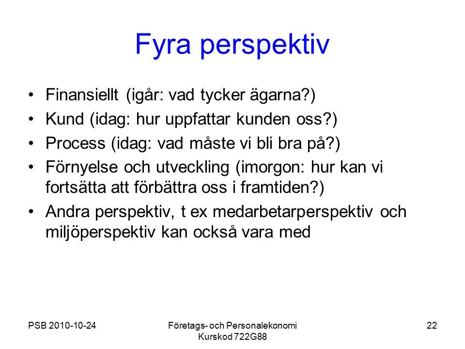 PSB 2010-10-24Företags- och Personalekonomi Kurskod 722G88 22 Fyra perspektiv Finansiellt (igår: vad tycker ägarna?) Kund (idag: hur uppfattar kunden