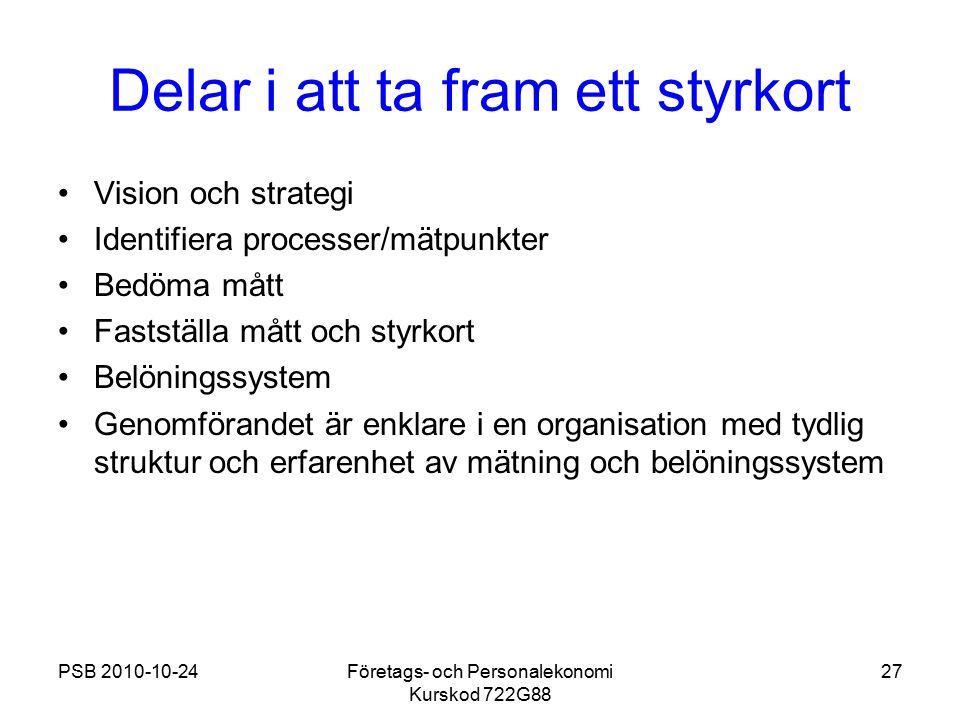 PSB 2010-10-24Företags- och Personalekonomi Kurskod 722G88 27 Delar i att ta fram ett styrkort Vision och strategi Identifiera processer/mätpunkter Be