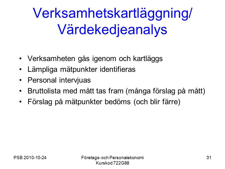 PSB 2010-10-24Företags- och Personalekonomi Kurskod 722G88 31 Verksamhetskartläggning/ Värdekedjeanalys Verksamheten gås igenom och kartläggs Lämpliga