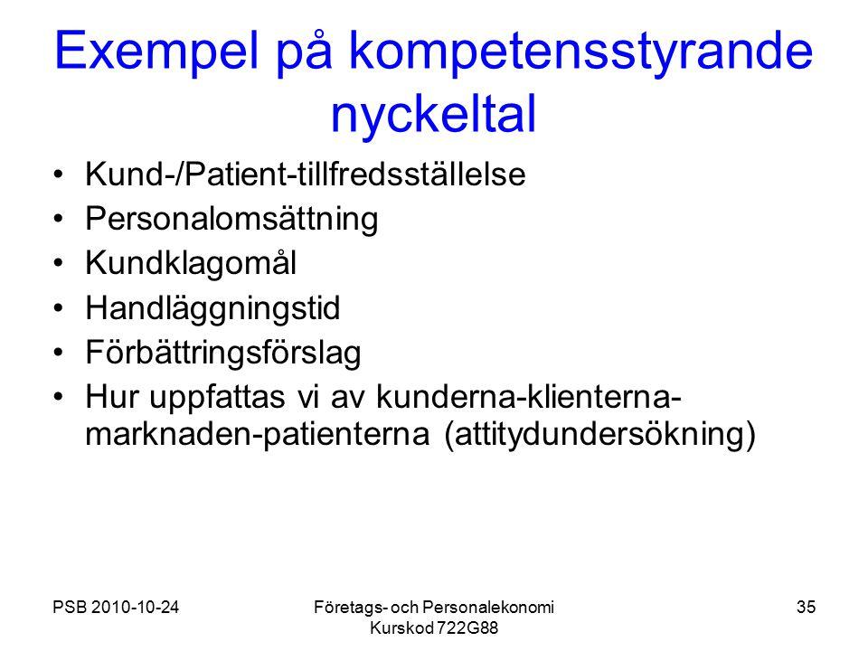 PSB 2010-10-24Företags- och Personalekonomi Kurskod 722G88 35 Exempel på kompetensstyrande nyckeltal Kund-/Patient-tillfredsställelse Personalomsättni