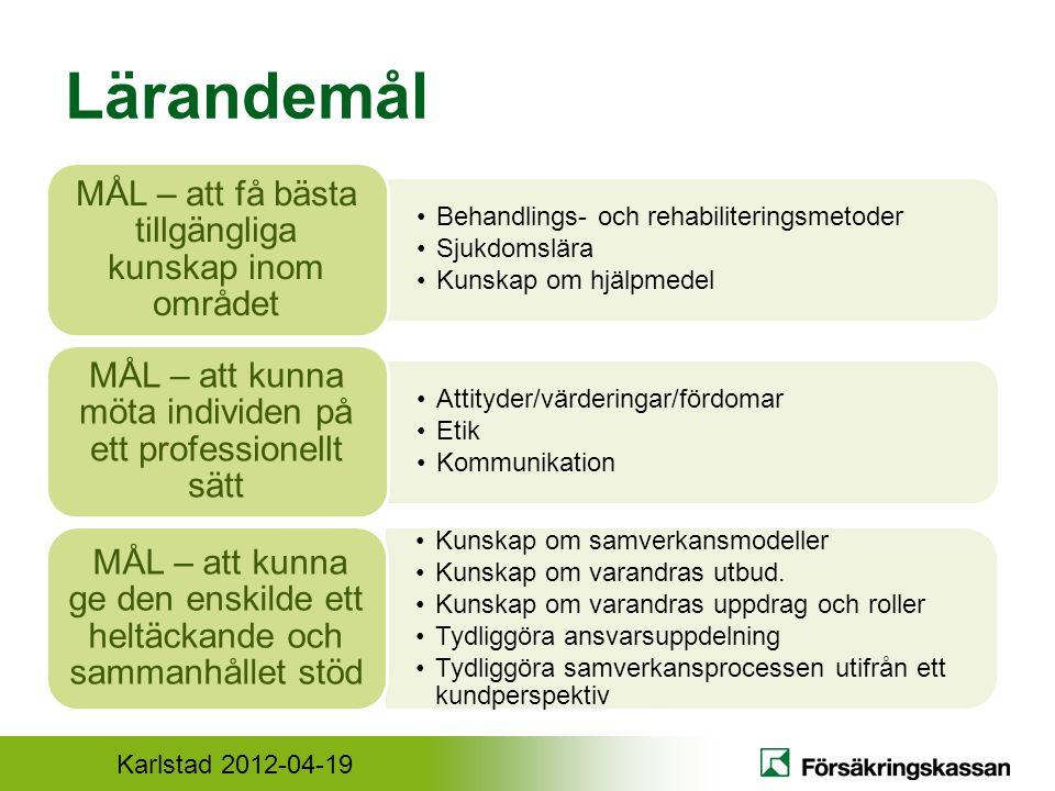 Karlstad 2012-04-19 ArbetsförmedlingenFörsäkringskassan Landstinget Kommun Individen