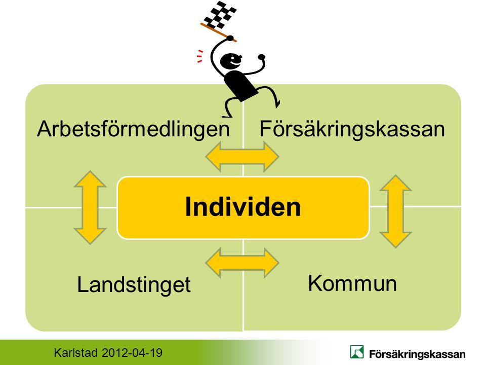 Karlstad 2012-04-19 Samordningsförbund – en viktig roll i Kurprojektet Sammankallande Möjlighet att bidra på olika sätt Ser kopplingar till andra pågående projekt Sist men inte minst…… En viktigt roll i utvecklingsplanen och förverkligandet av densamma