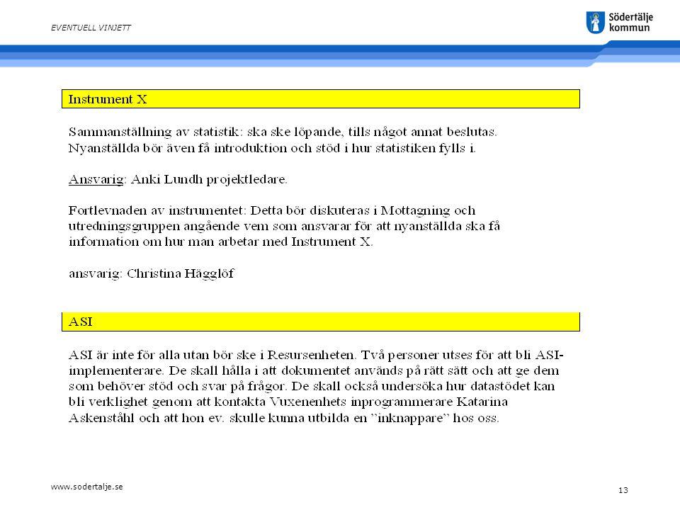 www.sodertalje.se 13 EVENTUELL VINJETT