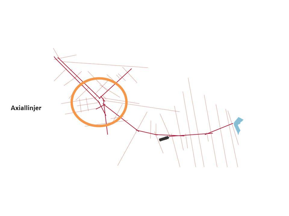 Rondell med planskilda passager och vad det gör för orienterbarheten Rondellen är en övergångszon, mellan en mänsklig skala i gaturummet och en vidstr