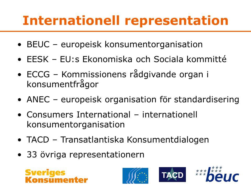 Internationell representation BEUC – europeisk konsumentorganisation EESK – EU:s Ekonomiska och Sociala kommitté ECCG – Kommissionens rådgivande organ i konsumentfrågor ANEC – europeisk organisation för standardisering Consumers International – internationell konsumentorganisation TACD – Transatlantiska Konsumentdialogen 33 övriga representationern