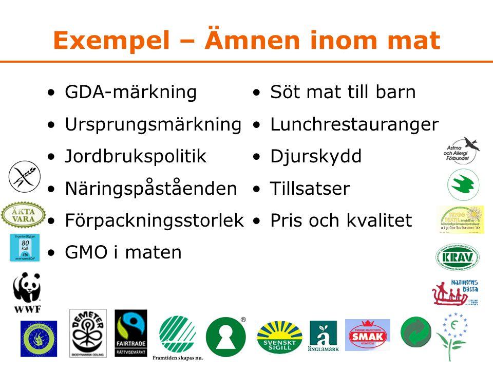 Exempel – Ämnen inom mat GDA-märkning Ursprungsmärkning Jordbrukspolitik Näringspåståenden Förpackningsstorlek GMO i maten Söt mat till barn Lunchrestauranger Djurskydd Tillsatser Pris och kvalitet