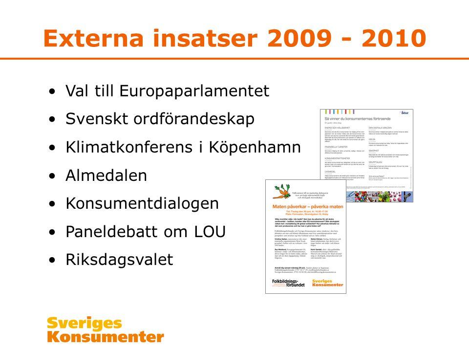 Externa insatser 2009 - 2010 Val till Europaparlamentet Svenskt ordförandeskap Klimatkonferens i Köpenhamn Almedalen Konsumentdialogen Paneldebatt om