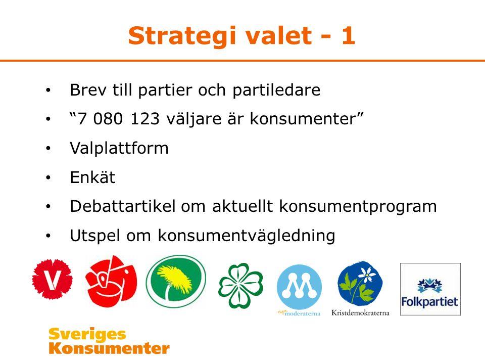 """Strategi valet - 1 Brev till partier och partiledare """"7 080 123 väljare är konsumenter"""" Valplattform Enkät Debattartikel om aktuellt konsumentprogram"""