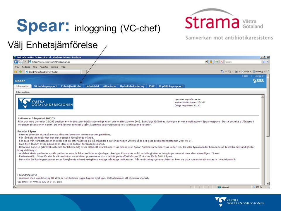 Spear: inloggning (VC-chef) Välj Enhetsjämförelse