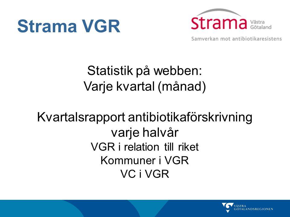 Statistik på webben: Varje kvartal (månad) Kvartalsrapport antibiotikaförskrivning varje halvår VGR i relation till riket Kommuner i VGR VC i VGR Stra