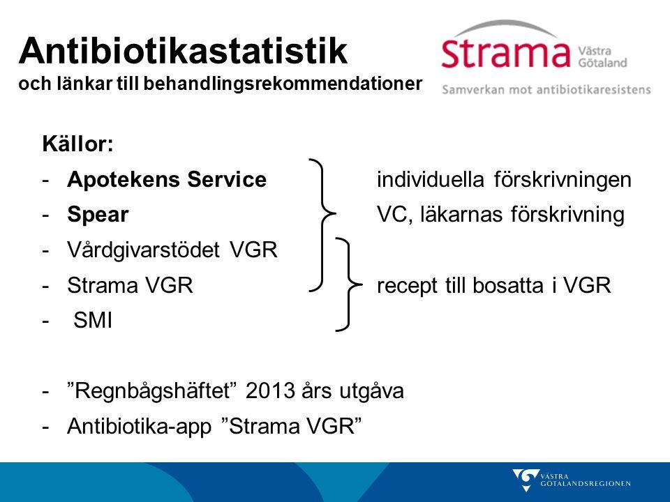 Antibiotikastatistik och länkar till behandlingsrekommendationer Källor: -Apotekens Service individuella förskrivningen -SpearVC, läkarnas förskrivnin