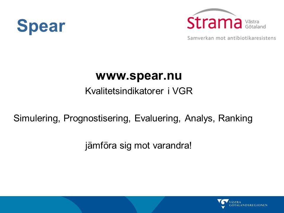 Spear www.spear.nu Kvalitetsindikatorer i VGR Simulering, Prognostisering, Evaluering, Analys, Ranking jämföra sig mot varandra!