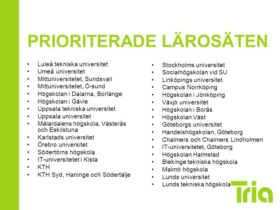 PRIORITERADE LÄROSÄTEN Luleå tekniska universitet Umeå universitet Mittuniversitetet, Sundsvall Mittuniversitetet, Ö-sund Högskolan i Dalarna, Borläng