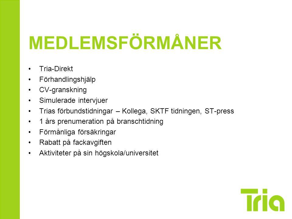 MEDLEMSFÖRMÅNER Tria-Direkt Förhandlingshjälp CV-granskning Simulerade intervjuer Trias förbundstidningar – Kollega, SKTF tidningen, ST-press 1 års pr