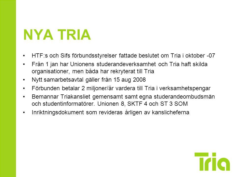 NYA TRIA HTF:s och Sifs förbundsstyrelser fattade beslutet om Tria i oktober -07 Från 1 jan har Unionens studerandeverksamhet och Tria haft skilda org
