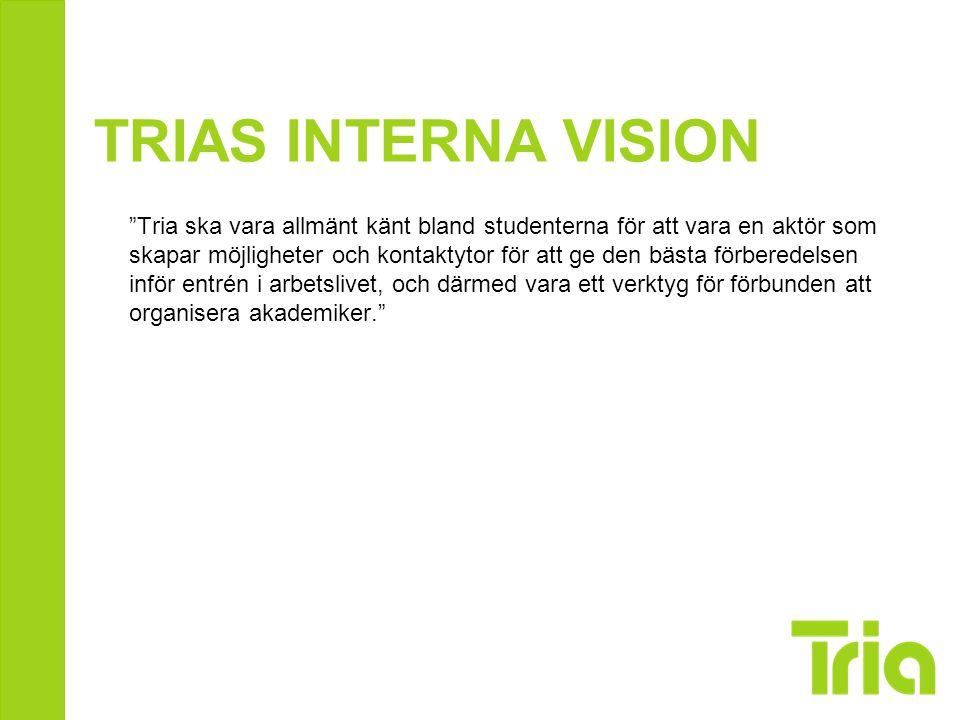 """TRIAS INTERNA VISION """"Tria ska vara allmänt känt bland studenterna för att vara en aktör som skapar möjligheter och kontaktytor för att ge den bästa f"""