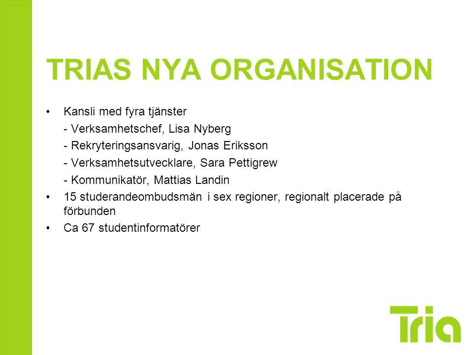 TRIAS NYA ORGANISATION Kansli med fyra tjänster - Verksamhetschef, Lisa Nyberg - Rekryteringsansvarig, Jonas Eriksson - Verksamhetsutvecklare, Sara Pe