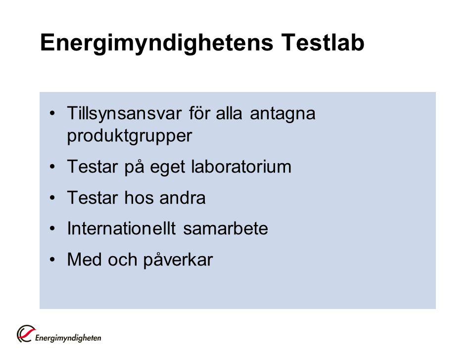 Energimyndighetens Testlab Tillsynsansvar för alla antagna produktgrupper Testar på eget laboratorium Testar hos andra Internationellt samarbete Med och påverkar