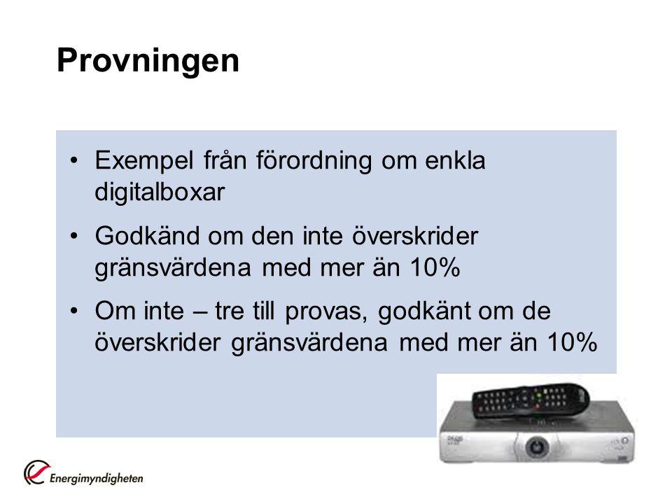 Provningen Exempel från förordning om enkla digitalboxar Godkänd om den inte överskrider gränsvärdena med mer än 10% Om inte – tre till provas, godkänt om de överskrider gränsvärdena med mer än 10%