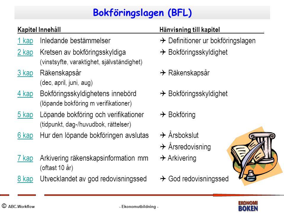 Bokföringslagen - definitioner © ABC.Workflow - Ekonomutbildning - 1 kap Bokslutsföretag - Aktiebolag, ek för, HB med juridisk person som delägare - Företag omsättningen > 20 prisbasbelopp = 794 000 SEK (2006) Bokföringspost - varje enskild notering i grund/huvud-bokföringen Affärshändelse Verifikation Räkenskapsinformation - Balansräkning - Grund/huvud-bokföring - Sidoordnad bokföring - Verifikation + handling eller bilagor - Systemdokumentation - Årsredovisning, årsbokslut + noter - Avtal