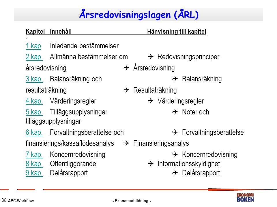 Årsredovisningslagen (ÅRL) © ABC.Workflow - Ekonomutbildning - Kapitel Innehåll Hänvisning till kapitel. 1 kap Inledande bestämmelser 2 kap.2 kap. All