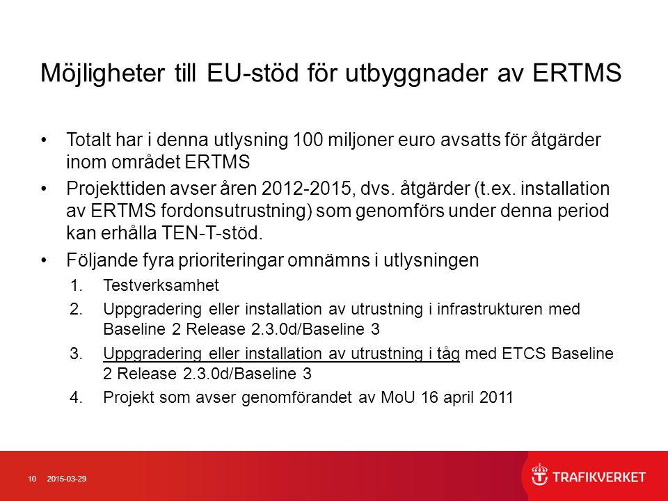 102015-03-29 Möjligheter till EU-stöd för utbyggnader av ERTMS Totalt har i denna utlysning 100 miljoner euro avsatts för åtgärder inom området ERTMS